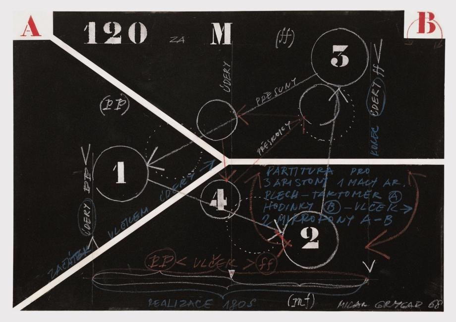 Milan Grygar, Black score for 3 aristons and 1 small ariston, 1968, metronome, watch, templates, playing wolf, sheet metal, tempera, wax chalk, paper